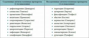 Антигистаминные препараты от отеков