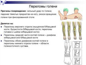 Причины перелома голени