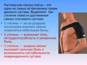 Классификация разрыва связок плечевого сустава