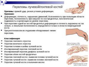 Симптомы перелома локтевой кости