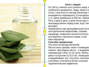Рецепт при растяжении связок
