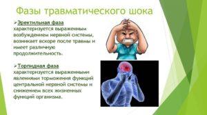 Фазы травматического шока