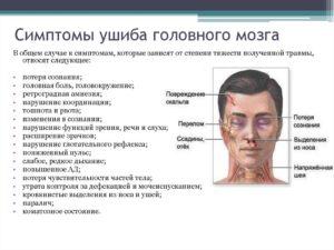 Симптомы ушиба головного мозга
