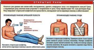 Первая помощь при открытых ранах