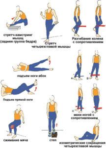 ЛФК при растяжении икроножной мышцы